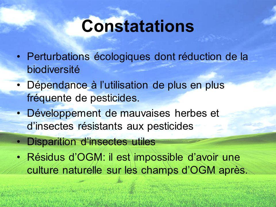 Constatations Perturbations écologiques dont réduction de la biodiversité Dépendance à lutilisation de plus en plus fréquente de pesticides. Développe