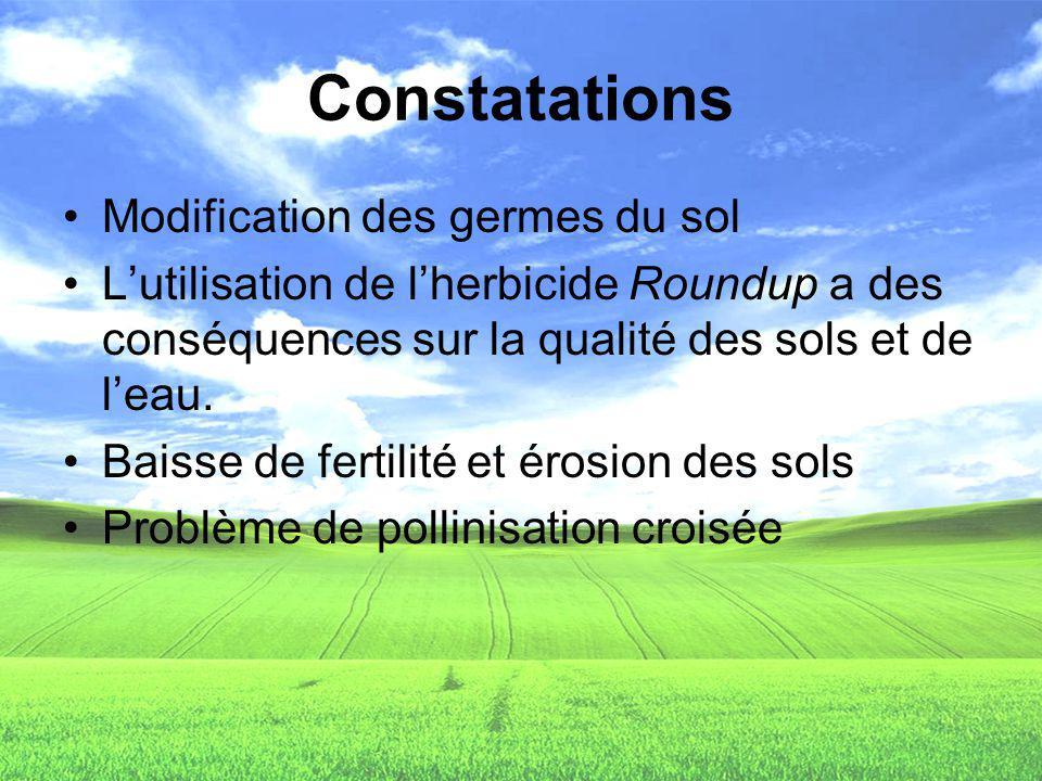 Constatations Modification des germes du sol Lutilisation de lherbicide Roundup a des conséquences sur la qualité des sols et de leau. Baisse de ferti