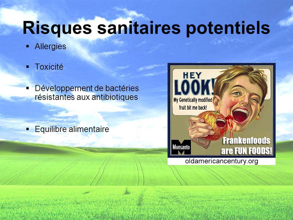 Risques sanitaires potentiels Allergies Toxicité Développement de bactéries résistantes aux antibiotiques Equilibre alimentaire