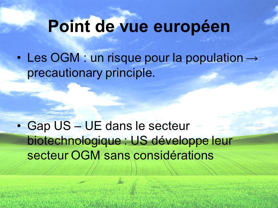 Point de vue européen Les OGM : un risque pour la population precautionary principle. Gap US – UE dans le secteur biotechnologique : US développe leur