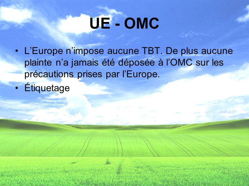UE - OMC LEurope nimpose aucune TBT. De plus aucune plainte na jamais été déposée à lOMC sur les précautions prises par lEurope. Étiquetage