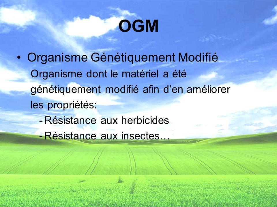 OGM Organisme Génétiquement Modifié Organisme dont le matériel a été génétiquement modifié afin den améliorer les propriétés: -Résistance aux herbicid