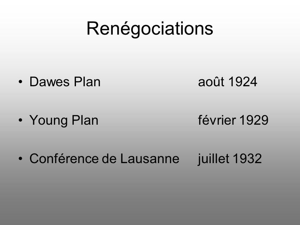 Problèmes généraux Somme exacte pas déterminée Désaccord de principe entre les Alliés Complexité du travail La manque dobjectivité des Alliés Logique