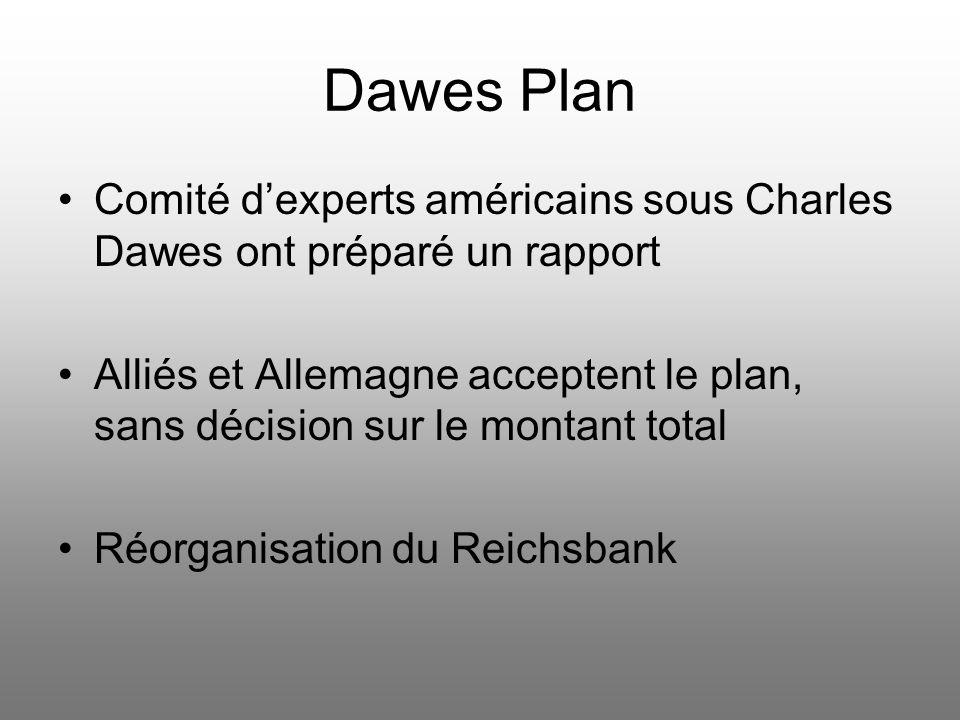 Renégociations Dawes Planaoût 1924 Young Planfévrier 1929 Conférence de Lausannejuillet 1932