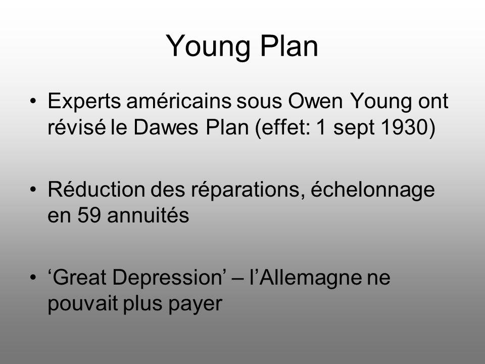 Dawes Plan (suite) Paiements de 1 milliard marks la 1 ere année jusquà 2.5 milliards marks en 1928 Prêt de 800 millions marks à lAllemagne Résultat: f