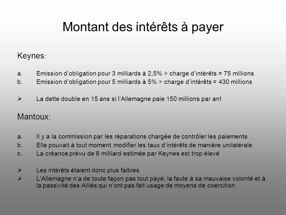 Belgique France Royaume Uni Autres pays Pertes matérielles Réquisitions Somme avancé par les alliés Total BE 150 100 250 500 Propriété bâtie Valeur de