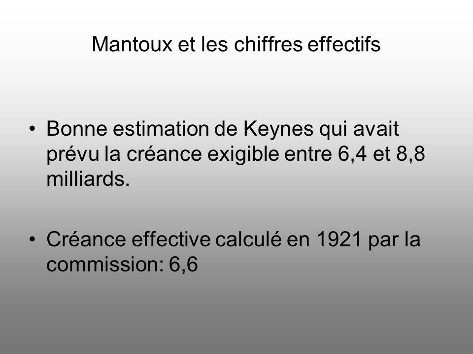 Montant des intérêts à payer Keynes : a.Emission dobligation pour 3 milliards à 2,5% > charge dintérêts = 75 millions b.Emission dobligation pour 5 mi