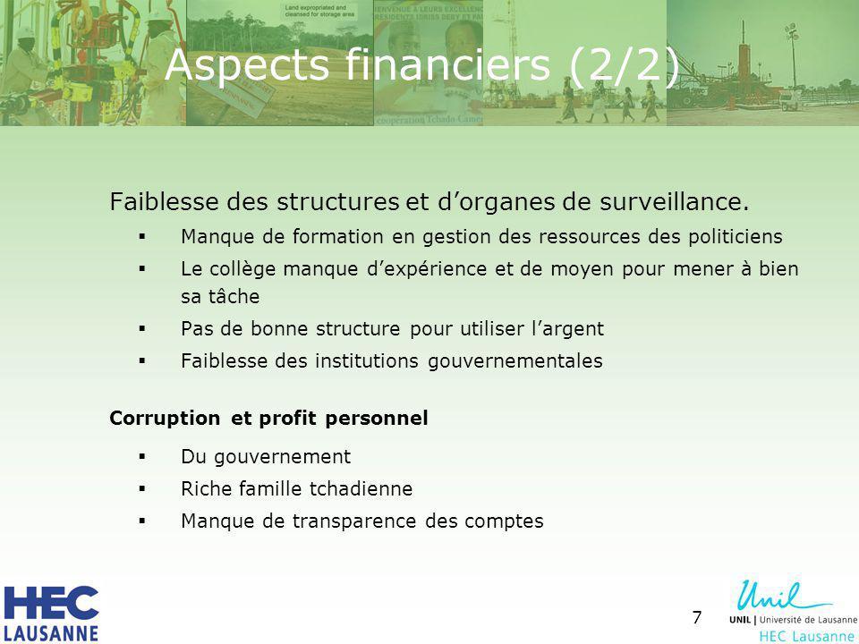 7 Aspects financiers (2/2) Faiblesse des structures et dorganes de surveillance.