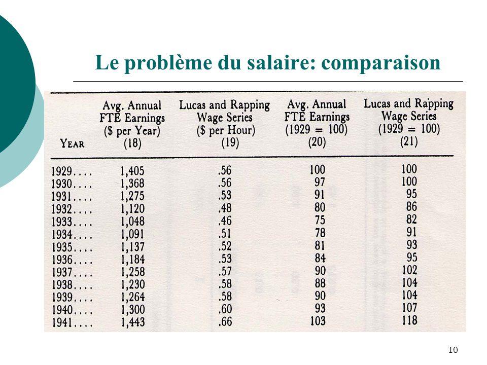 10 Le problème du salaire: comparaison