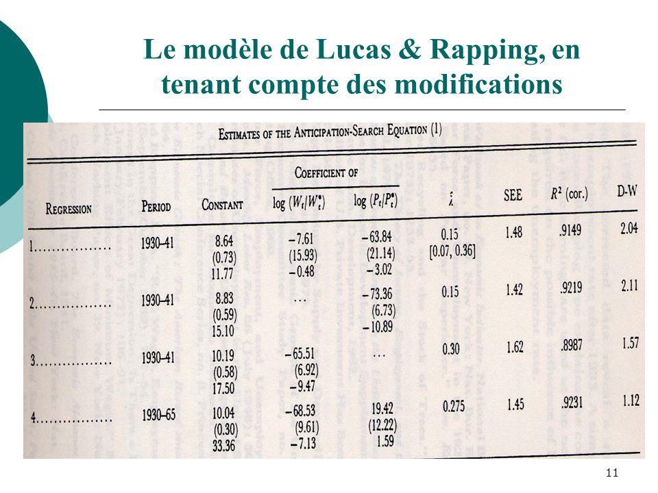 11 Le modèle de Lucas & Rapping, en tenant compte des modifications