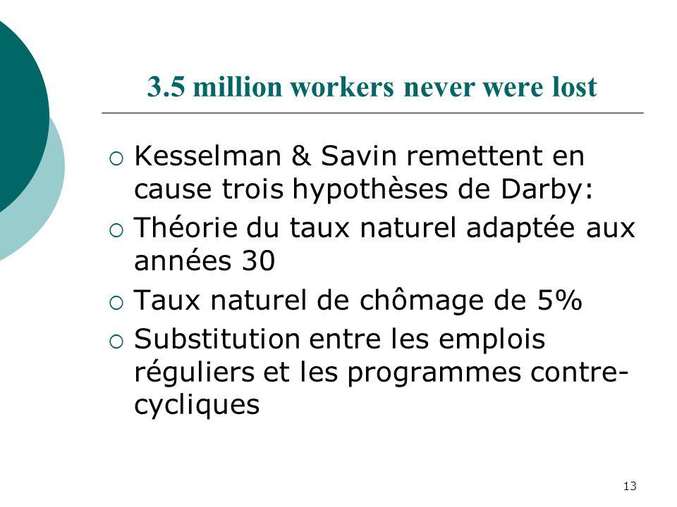 13 3.5 million workers never were lost Kesselman & Savin remettent en cause trois hypothèses de Darby: Théorie du taux naturel adaptée aux années 30 T