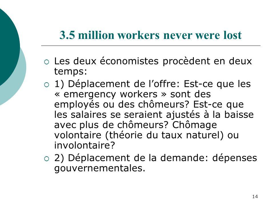 14 3.5 million workers never were lost Les deux économistes procèdent en deux temps: 1) Déplacement de loffre: Est-ce que les « emergency workers » sont des employés ou des chômeurs.