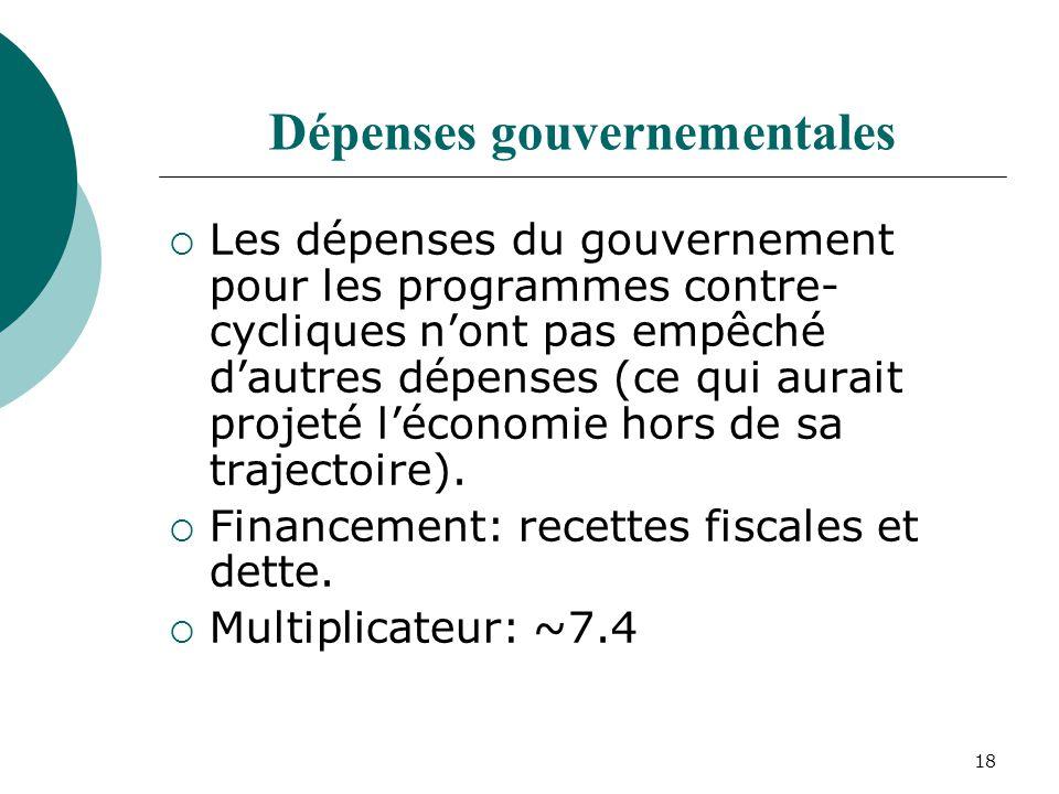 18 Dépenses gouvernementales Les dépenses du gouvernement pour les programmes contre- cycliques nont pas empêché dautres dépenses (ce qui aurait projeté léconomie hors de sa trajectoire).