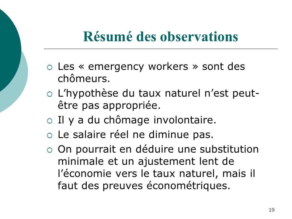 19 Résumé des observations Les « emergency workers » sont des chômeurs. Lhypothèse du taux naturel nest peut- être pas appropriée. Il y a du chômage i