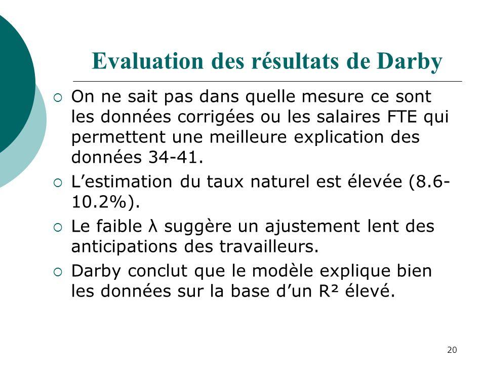 20 Evaluation des résultats de Darby On ne sait pas dans quelle mesure ce sont les données corrigées ou les salaires FTE qui permettent une meilleure