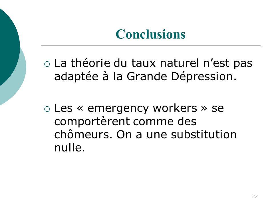 22 Conclusions La théorie du taux naturel nest pas adaptée à la Grande Dépression. Les « emergency workers » se comportèrent comme des chômeurs. On a