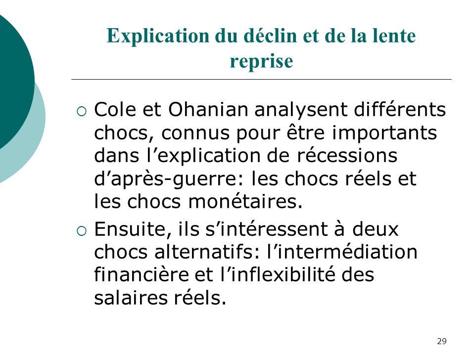 29 Explication du déclin et de la lente reprise Cole et Ohanian analysent différents chocs, connus pour être importants dans lexplication de récessions daprès-guerre: les chocs réels et les chocs monétaires.
