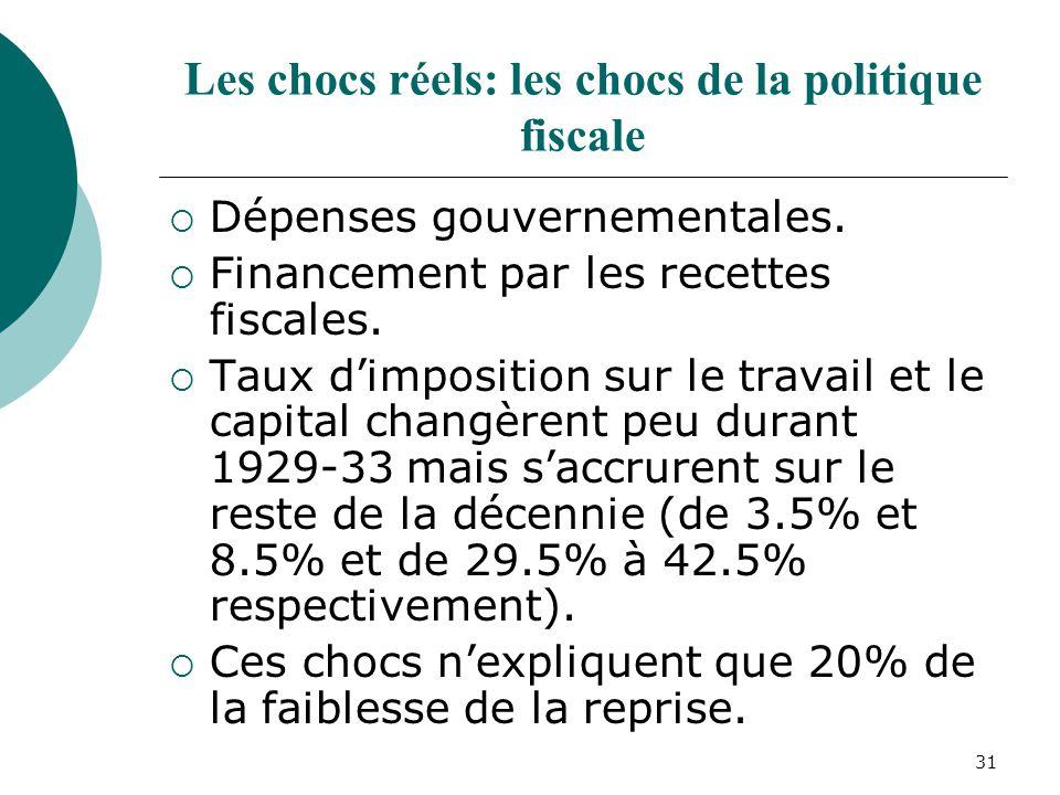 31 Les chocs réels: les chocs de la politique fiscale Dépenses gouvernementales. Financement par les recettes fiscales. Taux dimposition sur le travai