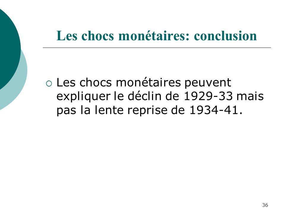 36 Les chocs monétaires: conclusion Les chocs monétaires peuvent expliquer le déclin de 1929-33 mais pas la lente reprise de 1934-41.