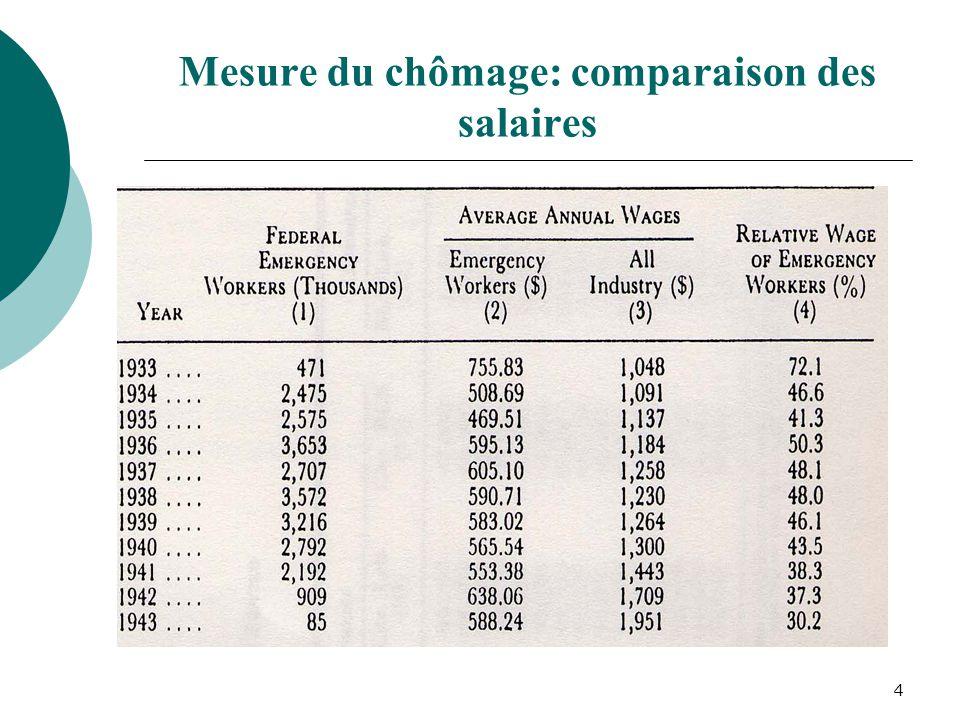4 Mesure du chômage: comparaison des salaires