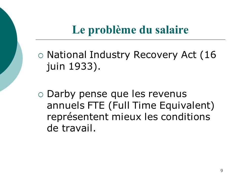 9 Le problème du salaire National Industry Recovery Act (16 juin 1933). Darby pense que les revenus annuels FTE (Full Time Equivalent) représentent mi