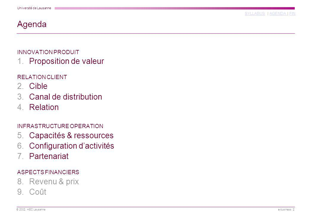 Université de Lausanne SYLLABUSSYLLABUS | AGENDA | FINAGENDA FIN © 2002, HEC Lausanne e-business 2 Agenda INNOVATION PRODUIT 1.Proposition de valeur RELATION CLIENT 2.Cible 3.Canal de distribution 4.Relation INFRASTRUCTURE OPERATION 5.Capacités & ressources 6.Configuration dactivités 7.Partenariat ASPECTS FINANCIERS 8.Revenu & prix 9.Coût