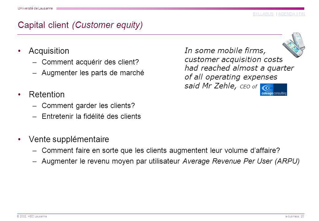 Université de Lausanne SYLLABUSSYLLABUS | AGENDA | FINAGENDA FIN © 2002, HEC Lausanne e-business 20 Capital client (Customer equity) Acquisition –Comment acquérir des client.