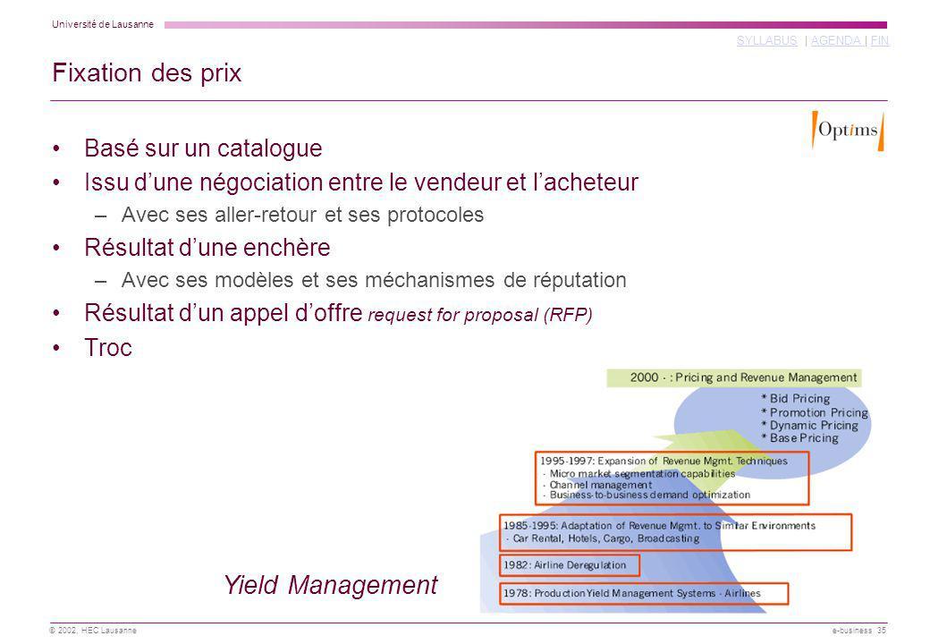 Université de Lausanne SYLLABUSSYLLABUS | AGENDA | FINAGENDA FIN © 2002, HEC Lausanne e-business 35 Fixation des prix Basé sur un catalogue Issu dune