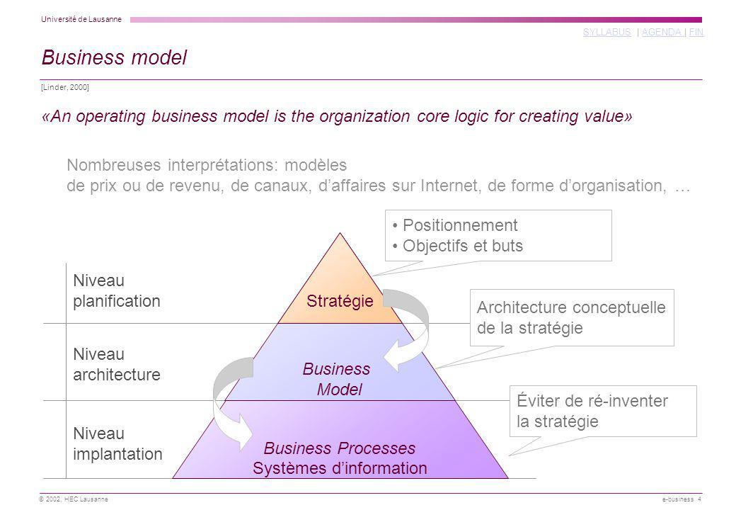 Université de Lausanne SYLLABUSSYLLABUS | AGENDA | FINAGENDA FIN © 2002, HEC Lausanne e-business 4 Business model «An operating business model is the