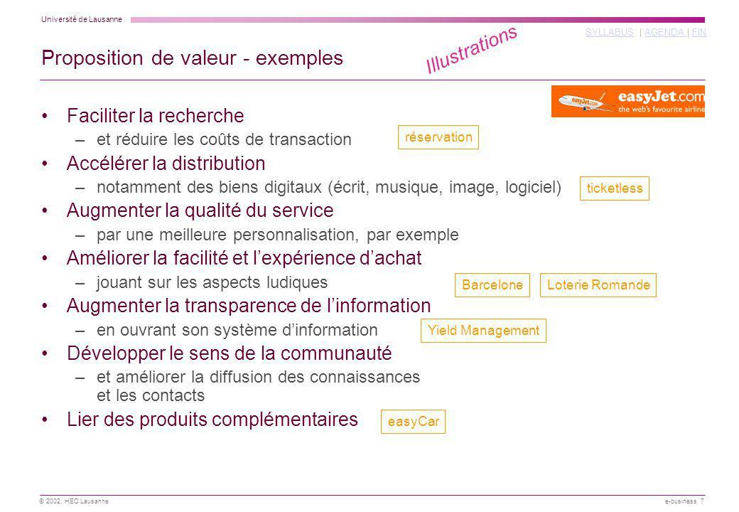 Université de Lausanne SYLLABUSSYLLABUS | AGENDA | FINAGENDA FIN © 2002, HEC Lausanne e-business 7 Proposition de valeur - exemples Faciliter la reche