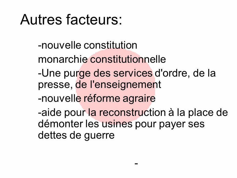 Autres facteurs: -nouvelle constitution monarchie constitutionnelle -Une purge des services d ordre, de la presse, de l enseignement -nouvelle réforme agraire -aide pour la reconstruction à la place de démonter les usines pour payer ses dettes de guerre -