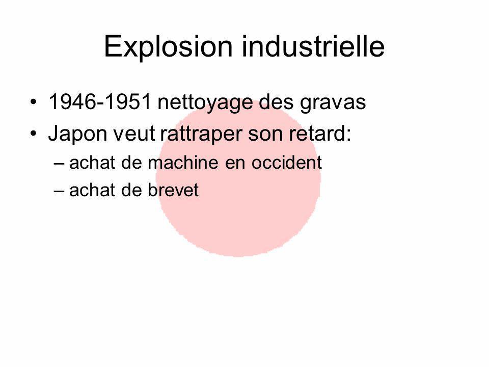 Explosion industrielle 1946-1951 nettoyage des gravas Japon veut rattraper son retard: –achat de machine en occident –achat de brevet