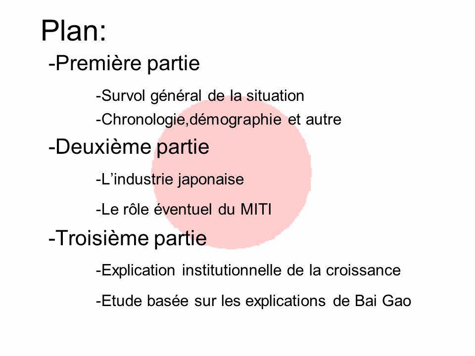 Plan: -Première partie -Survol général de la situation -Chronologie,démographie et autre -Deuxième partie -Lindustrie japonaise -Le rôle éventuel du MITI -Troisième partie -Explication institutionnelle de la croissance -Etude basée sur les explications de Bai Gao