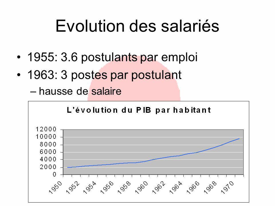 Evolution des salariés 1955: 3.6 postulants par emploi 1963: 3 postes par postulant –hausse de salaire