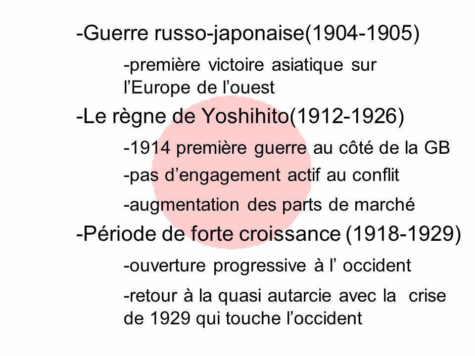 -Guerre russo-japonaise(1904-1905) -première victoire asiatique sur lEurope de louest -Le règne de Yoshihito(1912-1926) -1914 première guerre au côté de la GB -pas dengagement actif au conflit -augmentation des parts de marché -Période de forte croissance (1918-1929) -ouverture progressive à l occident -retour à la quasi autarcie avec la crise de 1929 qui touche loccident