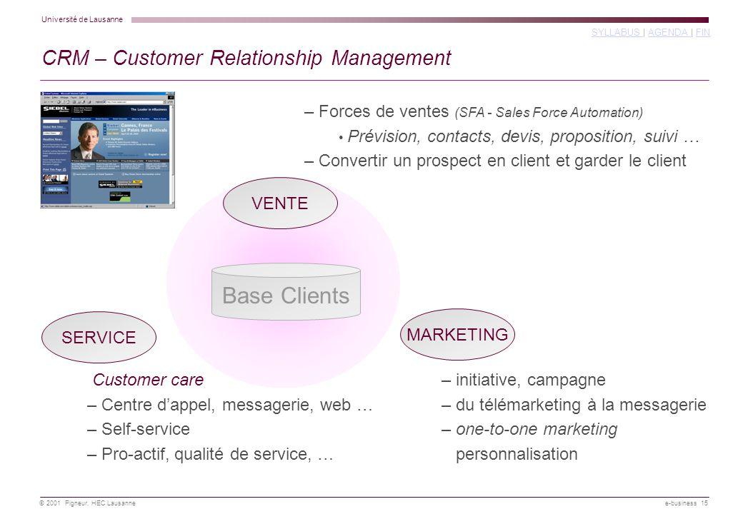 Université de Lausanne SYLLABUS SYLLABUS   AGENDA   FINAGENDA FIN © 2001 Pigneur, HEC Lausanne e-business 15 CRM – Customer Relationship Management MA