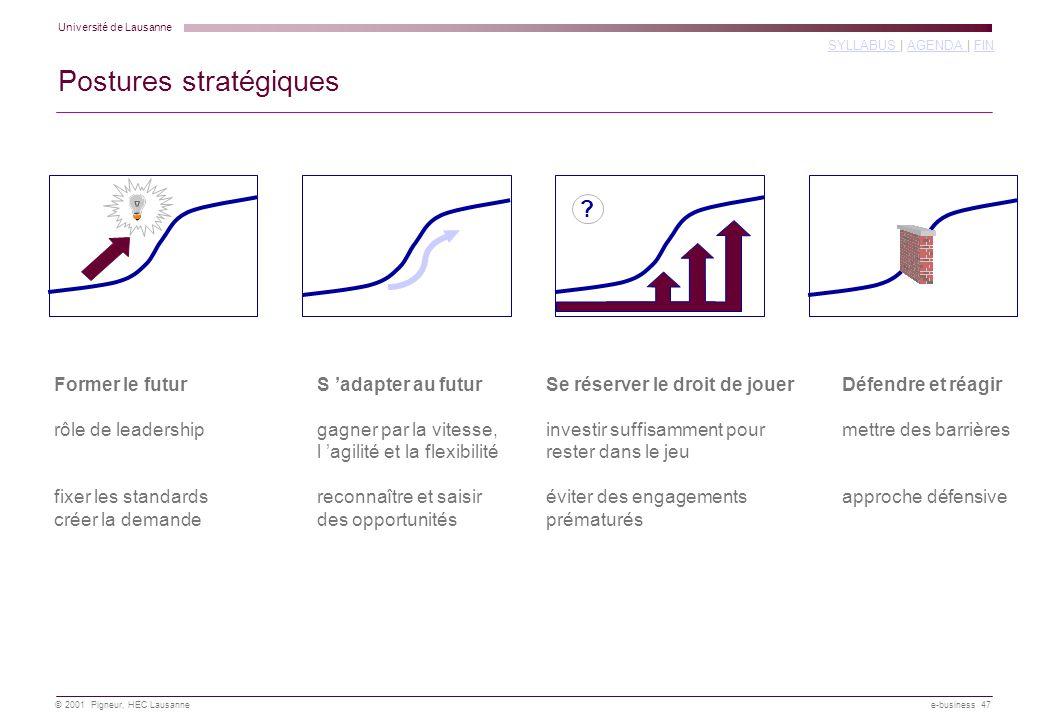 Université de Lausanne SYLLABUS SYLLABUS | AGENDA | FINAGENDA FIN © 2001 Pigneur, HEC Lausanne e-business 47 Postures stratégiques .