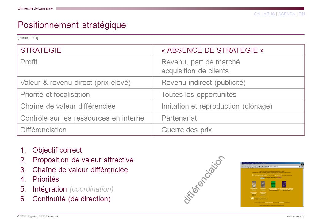 Université de Lausanne SYLLABUS SYLLABUS | AGENDA | FINAGENDA FIN © 2001 Pigneur, HEC Lausanne e-business 5 Positionnement stratégique 1.Objectif corr