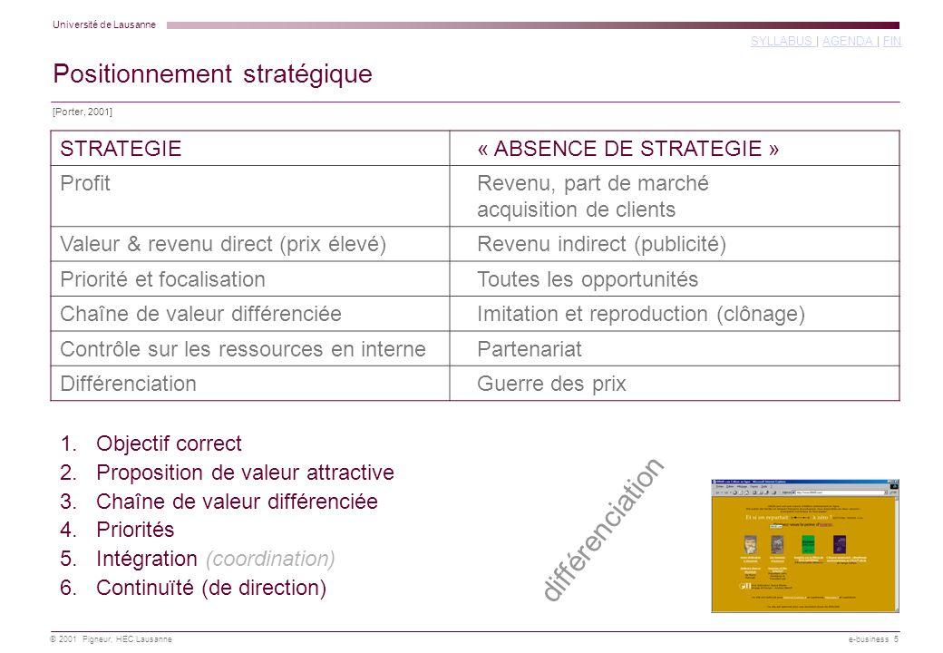 Université de Lausanne SYLLABUS SYLLABUS | AGENDA | FINAGENDA FIN © 2001 Pigneur, HEC Lausanne e-business 5 Positionnement stratégique 1.Objectif correct 2.Proposition de valeur attractive 3.Chaîne de valeur différenciée 4.Priorités 5.Intégration (coordination) 6.Continuïté (de direction) STRATEGIE« ABSENCE DE STRATEGIE » ProfitRevenu, part de marché acquisition de clients Valeur & revenu direct (prix élevé)Revenu indirect (publicité) Priorité et focalisationToutes les opportunités Chaîne de valeur différenciéeImitation et reproduction (clônage) Contrôle sur les ressources en internePartenariat DifférenciationGuerre des prix [Porter, 2001] différenciation