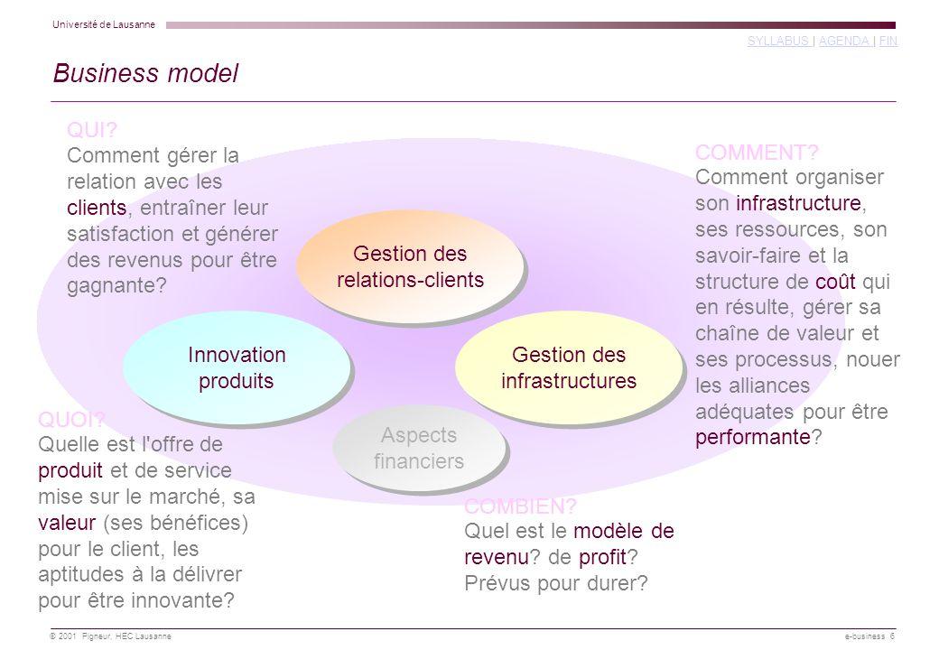 Université de Lausanne SYLLABUS SYLLABUS   AGENDA   FINAGENDA FIN © 2001 Pigneur, HEC Lausanne e-business 6 Innovation produit Gestion des relations-c