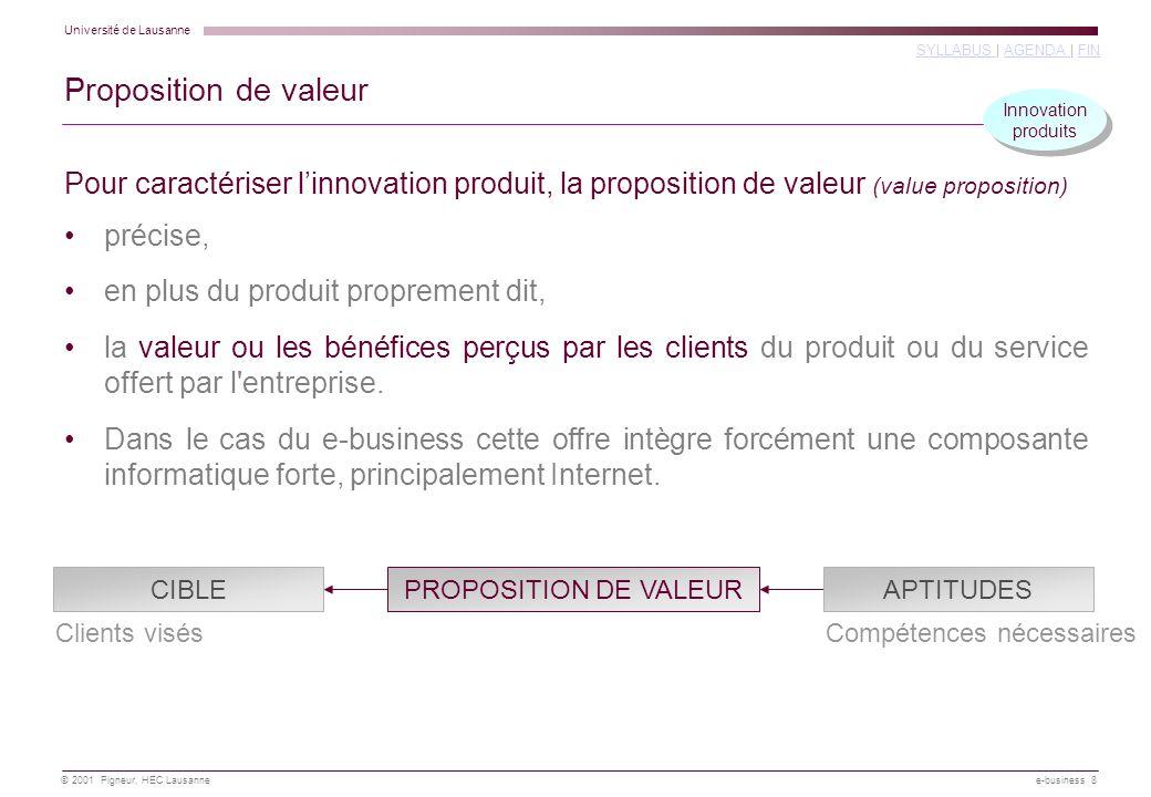 Université de Lausanne SYLLABUS SYLLABUS   AGENDA   FINAGENDA FIN © 2001 Pigneur, HEC Lausanne e-business 8 Proposition de valeur Pour caractériser li