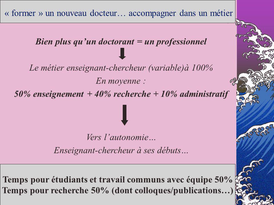 Temps pour étudiants et travail communs avec équipe 50% Temps pour recherche 50% (dont colloques/publications…) « former » un nouveau docteur… accompa
