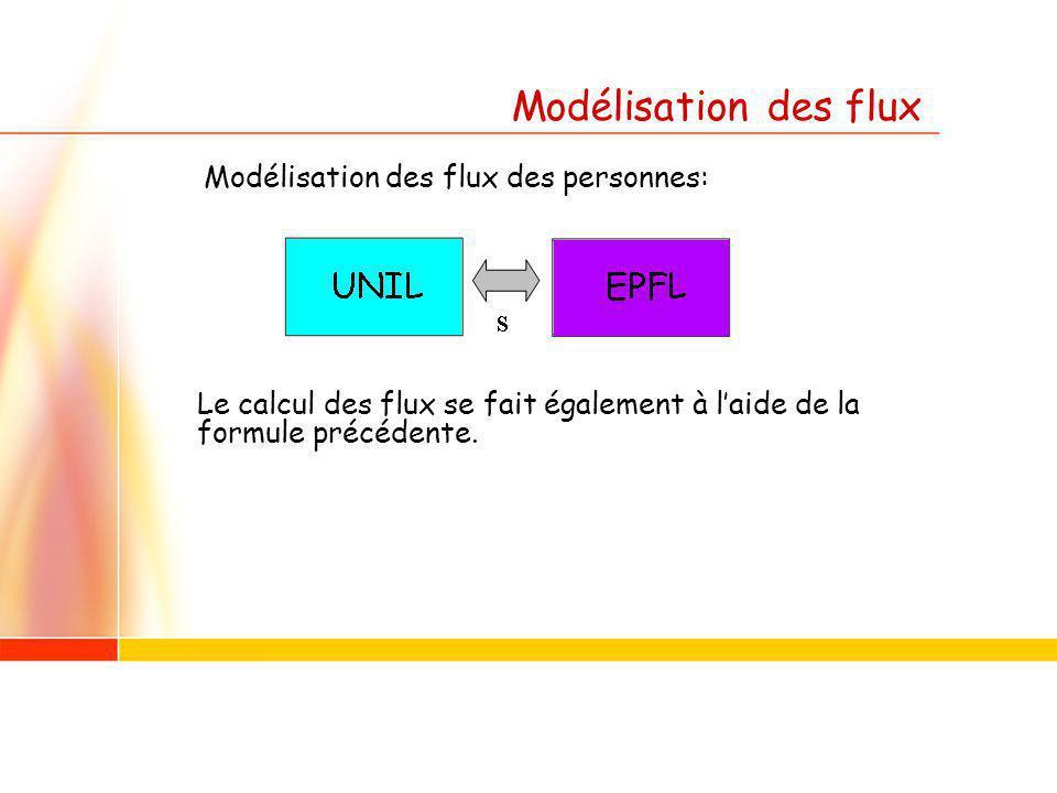 Modélisation des flux Modélisation des flux des personnes: Le calcul des flux se fait également à laide de la formule précédente.