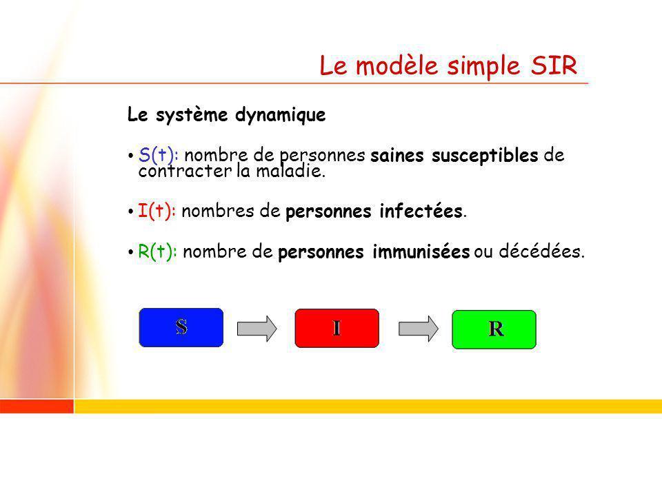 Le modèle simple SIR Le système dynamique: dS/dt = -r · S(t) · I(t) dI/dt = r · S(t) · I(t) - a · I(t) dR/dt = a · I(t) Les paramètres: r : indice de virulence (vitesse de transmission) a : indice de guérison.
