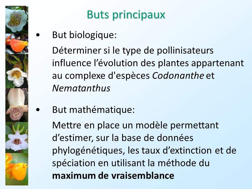 On veut tester si le type de pollinisateurs chez les plantes des genres Nematanthus et Codonanthe a un effet sur les valeurs de λ et µ.