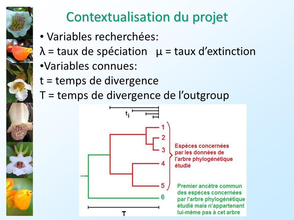 1.Séquençages de trois gènes communs à toutes les plantes dintérêts 2.