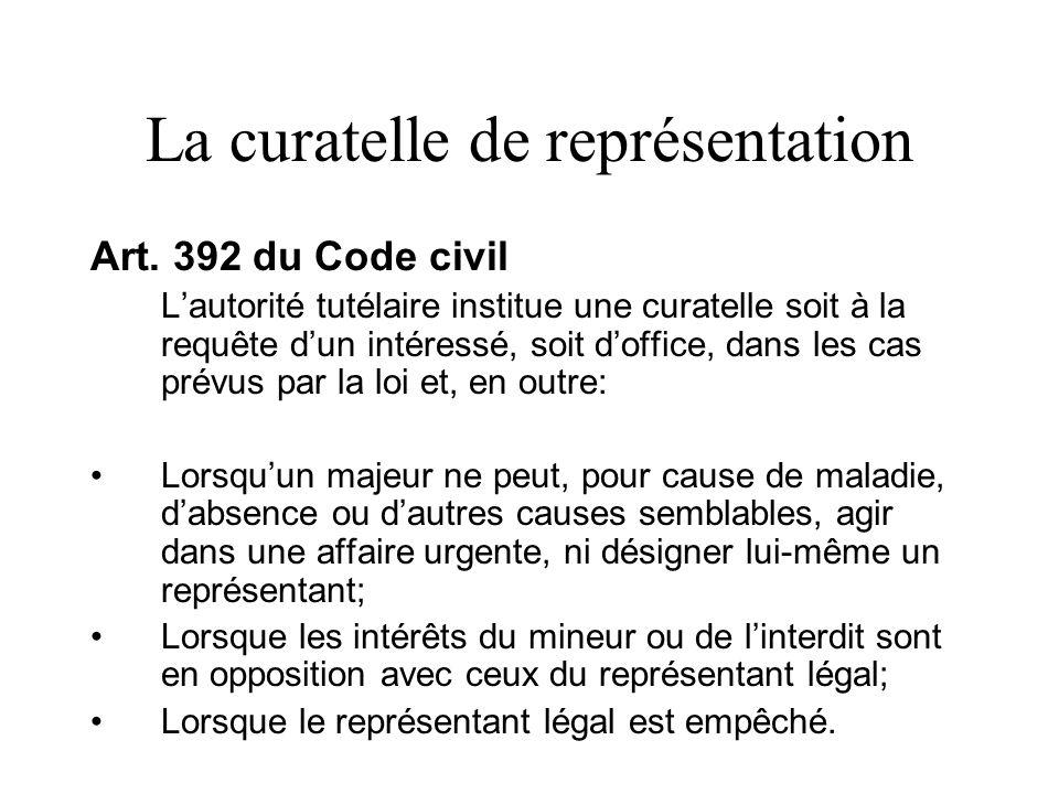 La curatelle de représentation Art. 392 du Code civil Lautorité tutélaire institue une curatelle soit à la requête dun intéressé, soit doffice, dans l