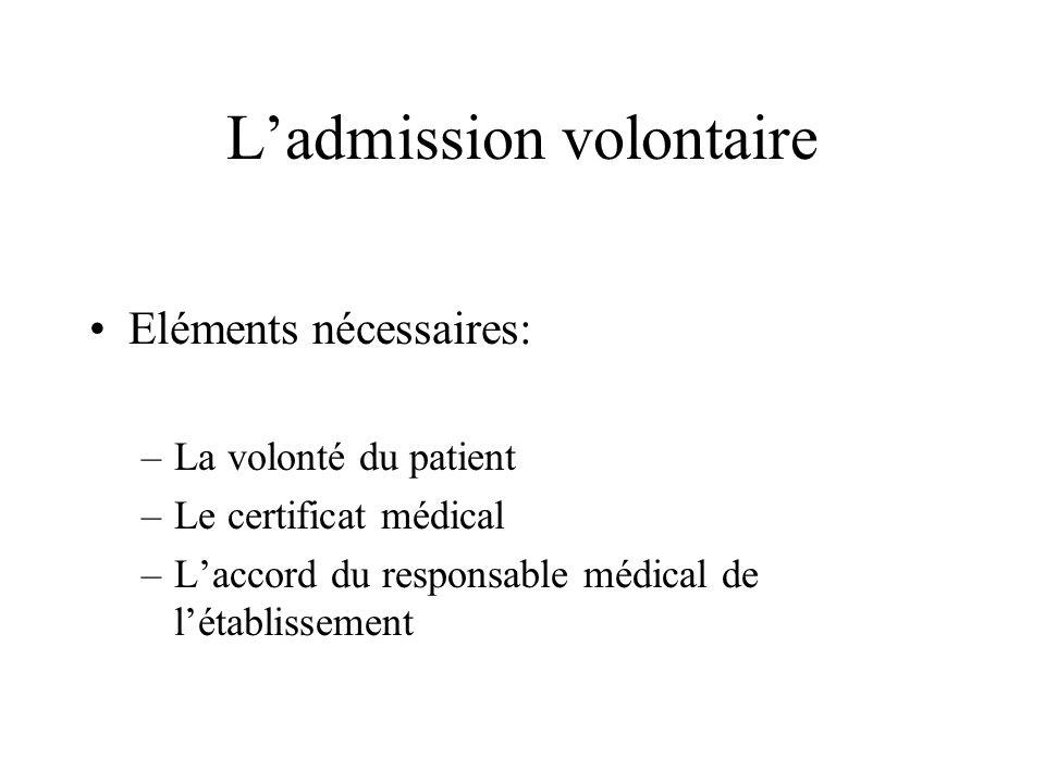 Ladmission volontaire Eléments nécessaires: –La volonté du patient –Le certificat médical –Laccord du responsable médical de létablissement