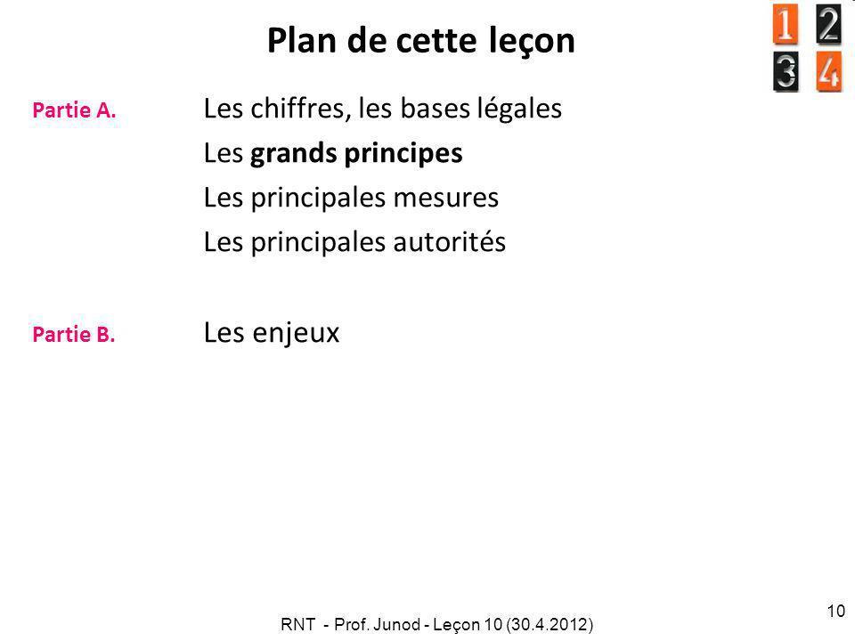 RNT - Prof.Junod - Leçon 10 (30.4.2012) 10 Plan de cette leçon Partie A.