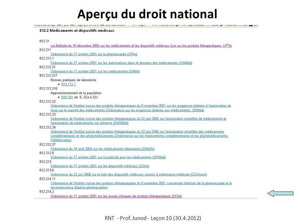 Aperçu du droit national RNT - Prof. Junod - Leçon 10 (30.4.2012)